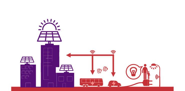 Transitiepad #1: Energiezuinige wijken