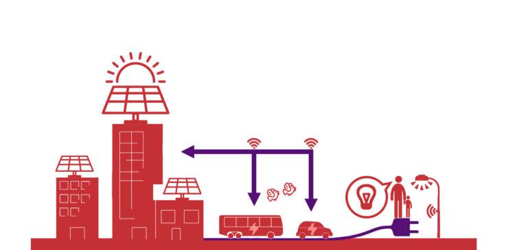 Transitiepad #2: Slim energiemanagement - bussen en auto's rijden op zonne-energie, die ze kunnen teruggeven aan de wijk