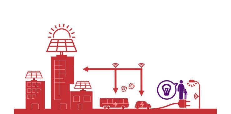 Transitiepad #5: Co-creatie van oplossingen met bewoners - sociaal inclusieve innovatie