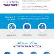 Infographic transitiepad 4: Co-creatie van oplossingen met bewoners