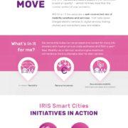 Infographic transitiepad 3: Betaalbare elektrische mobiliteit