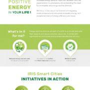 Infographic transitiepad 1:Energiezuinige wijken